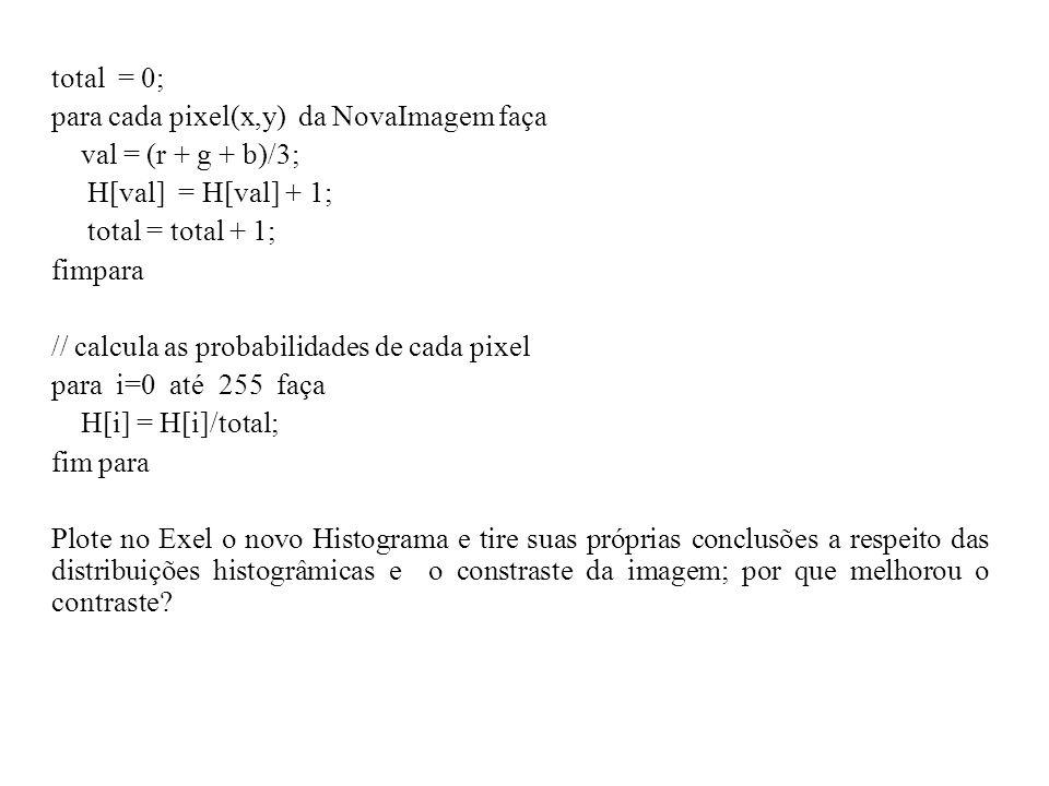 total = 0; para cada pixel(x,y) da NovaImagem faça. val = (r + g + b)/3; H[val] = H[val] + 1; total = total + 1;